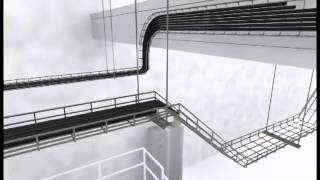 ÖLFLEX® Tray Application Cable | Lapp Group Ltd(, 2015-02-05T16:35:30.000Z)