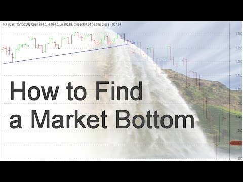 The Technical View - How To Find a Market Bottom