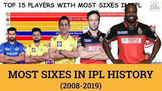 Most Sixes In IPL History ( 2008 to 2019) | Most Sixes in IPL Season wise | Chris Gayle