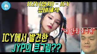 [NAVY OTTER] ITZY - ICY Music Videos hidden messages