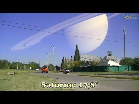 Cómo se verian los planetas si estuvieran en lugar de la Luna