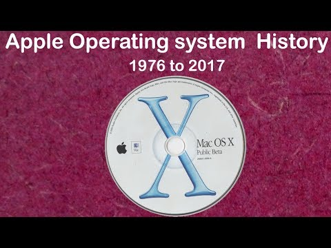 Apple Operating system  History 1976 to 2017