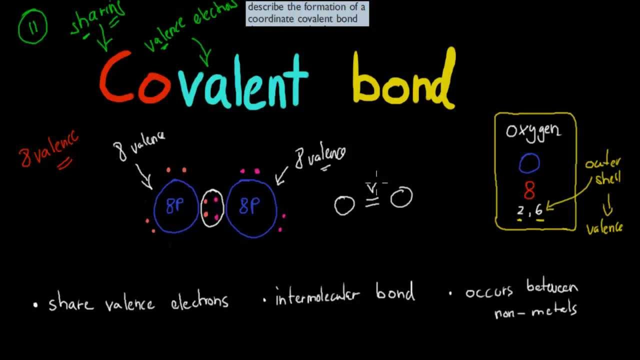 What Is A Covalent Bond Example (ytimg.com)
