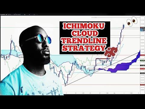 Ichimoku cloud forex strategy