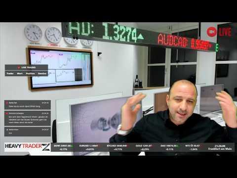 Wall Street LIVE Handel: DOW JONES heute noch mit neuen Tageshochs?