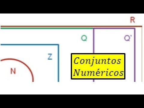 Conjuntos numricos diagrama de venn youtube conjuntos numricos diagrama de venn ccuart Choice Image