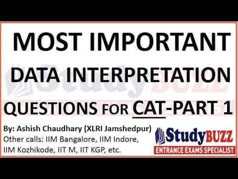 Most important Data Interpretation questions for CAT/MBA 2018- Part 1