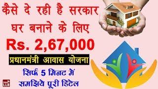 Pradhan Mantri Awas Yojana Scheme Details in Hindi - प्रधानमंत्री आवास योजना क्या है | PMAY in Hindi