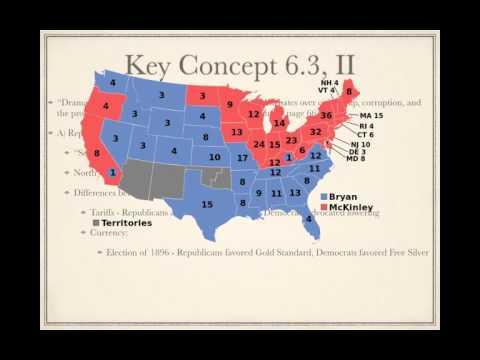 APUSH Review: Key Concept 6.3, revised edition