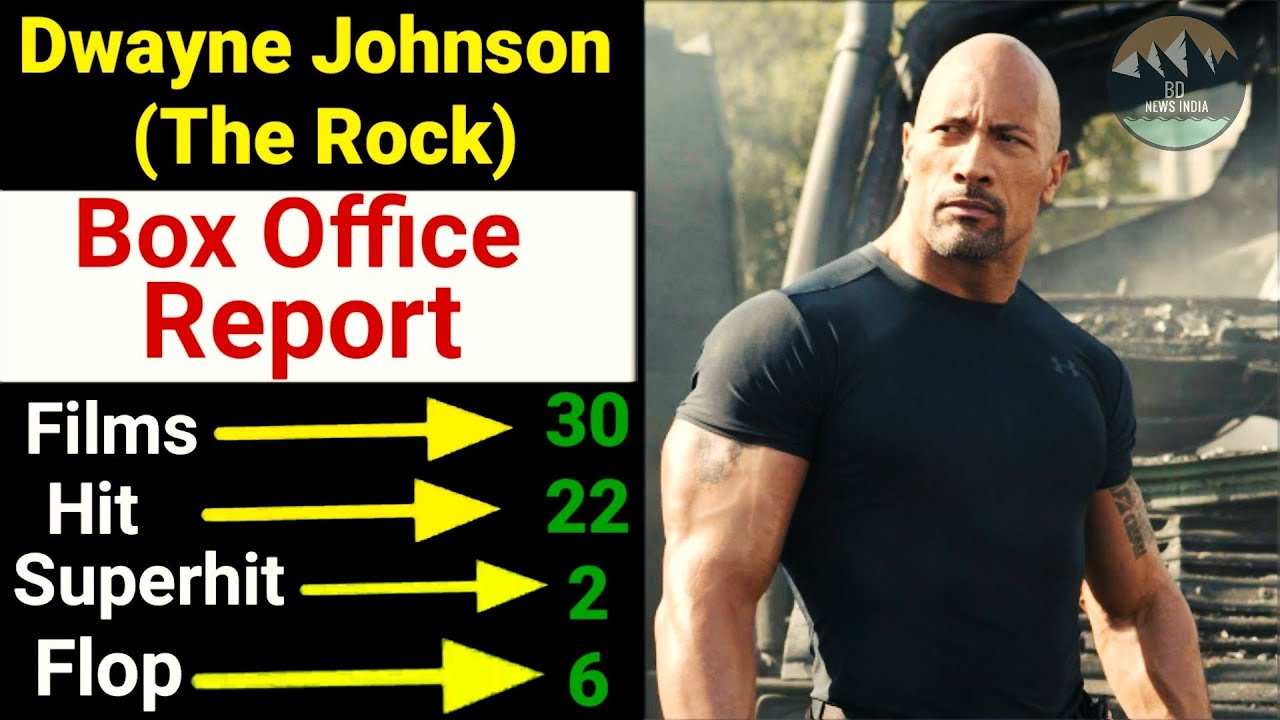 Dwayne Johnson The Rock All Hit Flop And Superhit Movies Analysis Dwayne Johnson Hindi Fans
