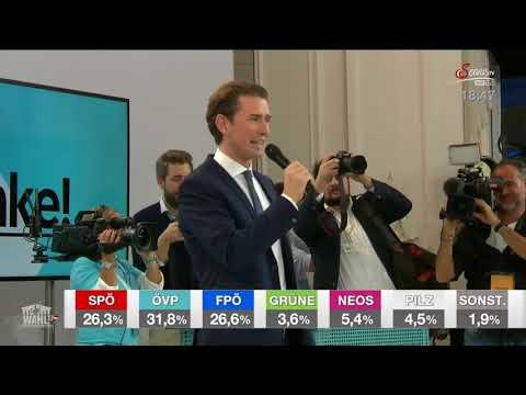 Jubel bei Sebastian Kurz in der ÖVP-Zentrale