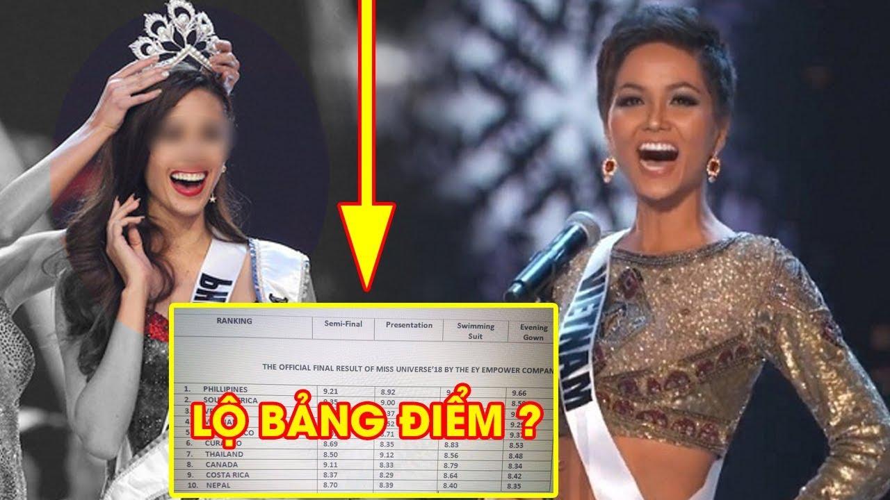 LỘ BẢNG ĐIỂM Chung kết Hoa hậu Hoàn vũ 2018, H'Hen Niê để hụt mất vị trí Á hậu chỉ vì LÝ DO này đây?