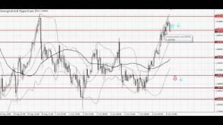 Торговые сигналы Форекс бесплатно от Forex Analytics - урок №1
