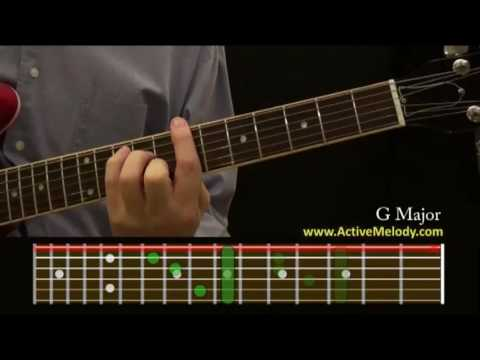 how to play a g chord on the guitar g major youtube. Black Bedroom Furniture Sets. Home Design Ideas