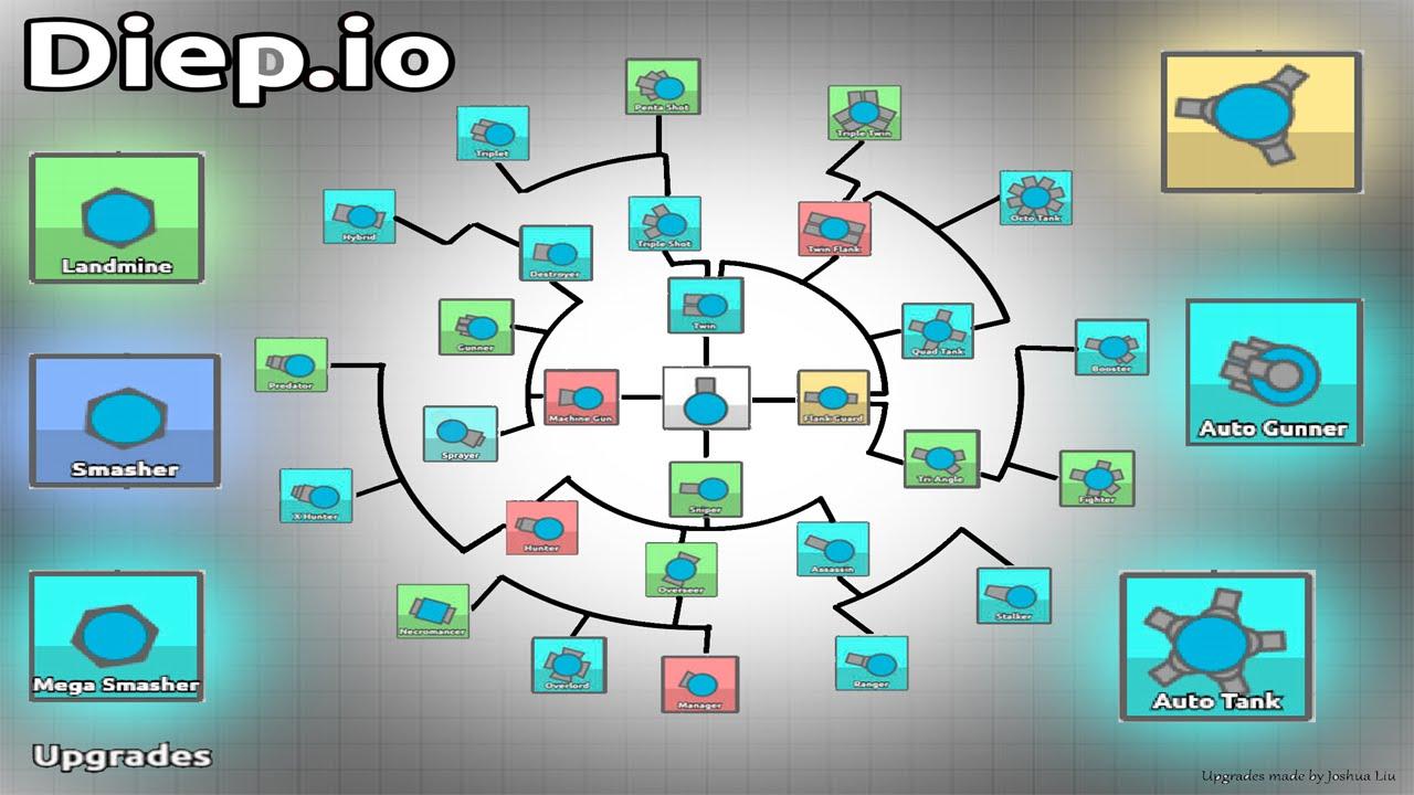 How to Upgrade Your Tanks on Diep.io