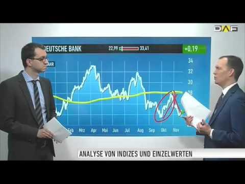 Das 1x1 der Finanzaktien: Commerzbank, Deutsche Bank und Co im Check