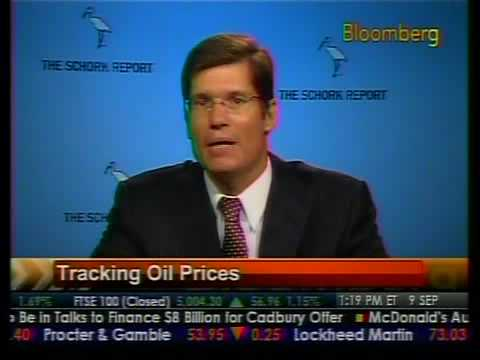 Energy Outlook - Tracking Oil Prices - Bloomberg