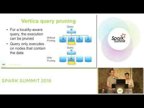 Vertica And Spark: Connecting Computation And Data
