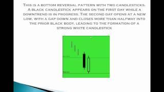 FX Basic - Forex basic trading - Học forex căn bản 2018