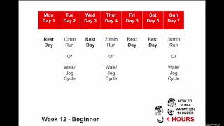Complete Your First Marathon - Full Beginners Blueprint! : Week 12 Training Schedule