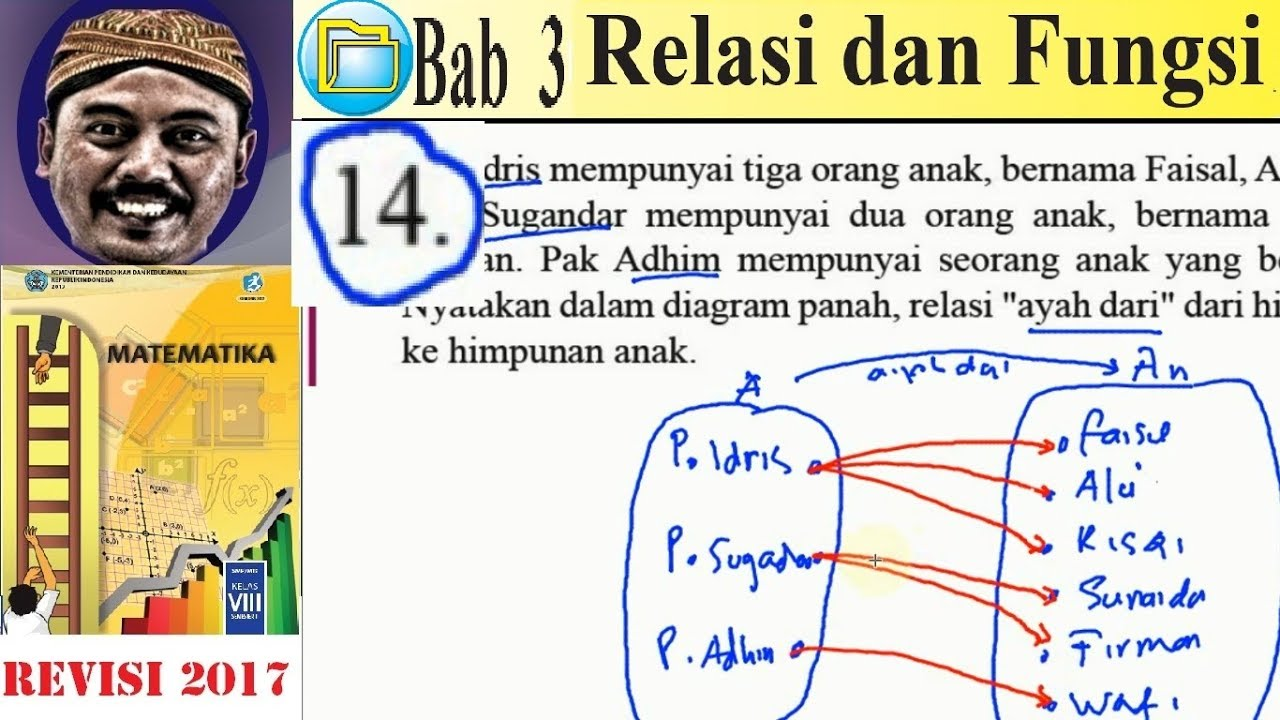 Relasi dan fungsi matematika kelas 8 bse k13 rev 2017 lat31 no relasi dan fungsi matematika kelas 8 bse k13 rev 2017 lat31 no 14 diagram panah ccuart Images
