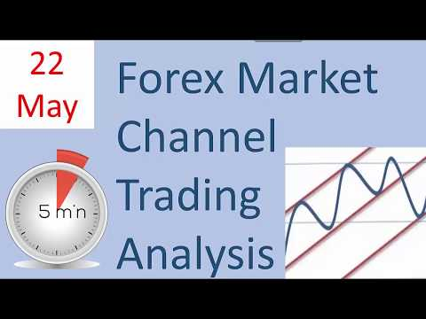 Forex trading Market Analysis for Channel Trading 22 May. See me trade my Live Forex Broker account