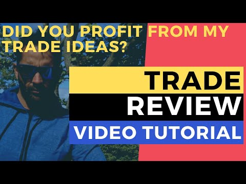 did-you-profit-from-my-signals-i-gave-you-[review-of-trade-ideas-video-15-oct-2019]