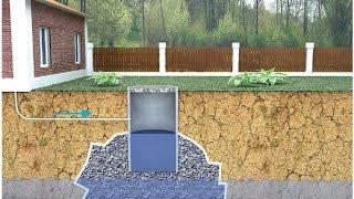 Выгребная яма, канализация частного дома(Выгребная яма, канализация частного дома Компания