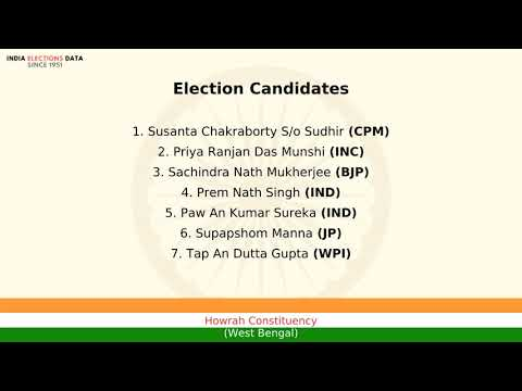 howrah-constituency-west-bengal-loksabha-election-result-1991-susanta-chakraborty-s/o-sudhir-cpm