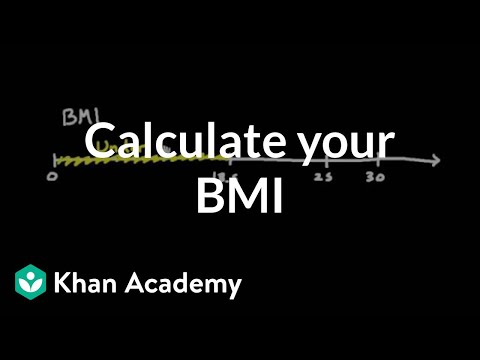 Calculate your own body mass index | Miscellaneous | Heatlh & Medicine | Khan Academy