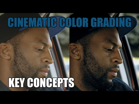 Top Tips for Getting the Film Look when Color Grading - Davinci Resolve