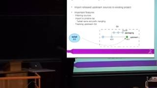 [FOSDEM 2013] Building RPM packages from Git repositories with git-buildpackage