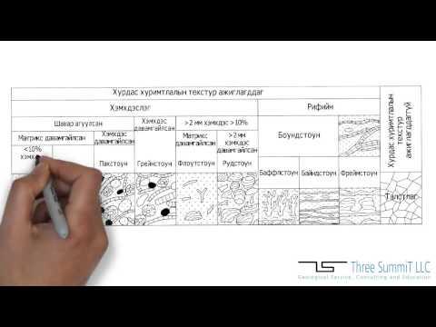 Three Summit - Sedimentology