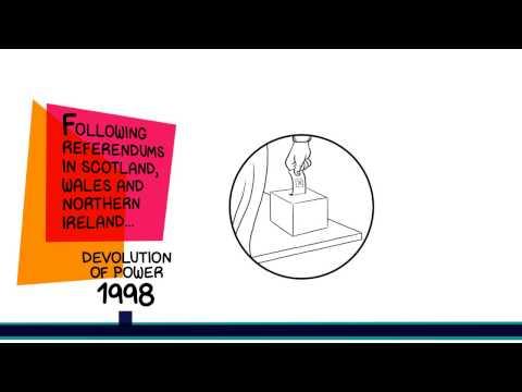 #Parliament2015 Tube – 1998 Devolution of Power