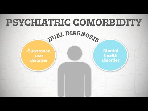 Drug use problems and mental health: comorbidity explained