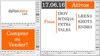 Análise - Ibov, Winq16, Petr4, Vale5, Lren3, Krot3 E Enbr3 | 17.6.16