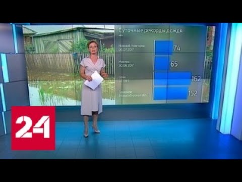"""""""Погода 24"""": почему на юге Сибири льет, как в тропиках"""