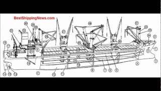 Types of Ships: Cargo ship