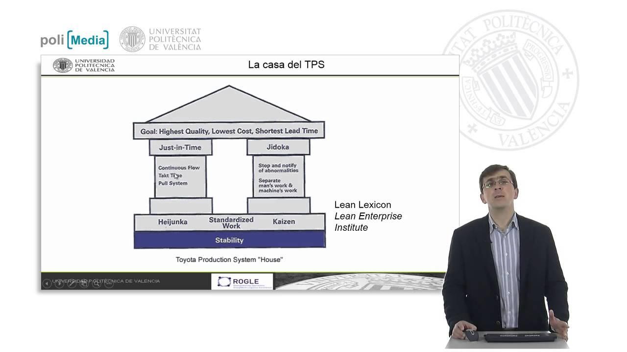 La Casa Del Toyota Production System