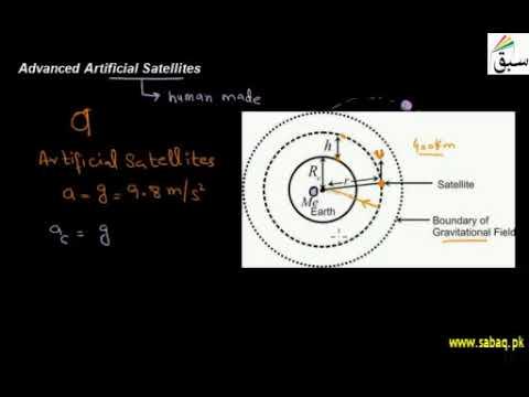 Advanced Artificial Satellites | Swap Education