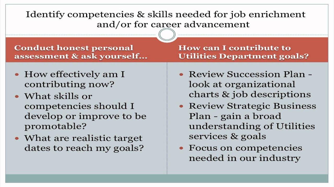 10 Career Development Plan Examples - Resume Examples