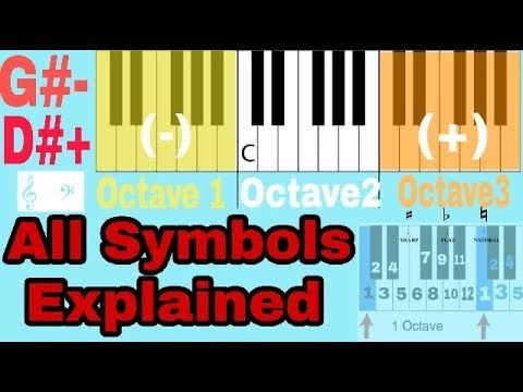 Best and easy Piano tutorial | sign and symbols| western notes |basics |in hindi |for beginners