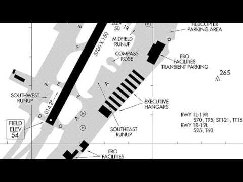 Harrison Ford incident at John Wayne Airport 2-14-17