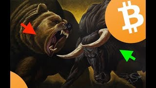 Bitcoin | Parabolic Reset ⤻