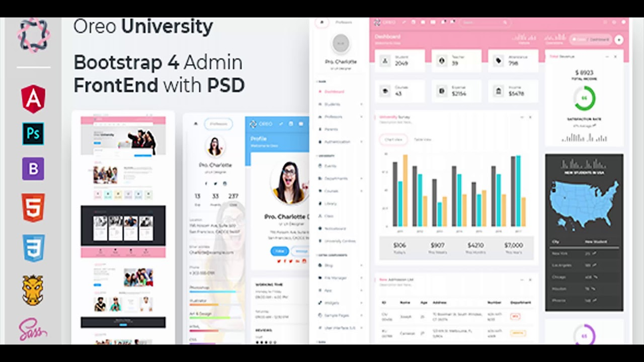 Oreo University - Bootstrap 4 Admin + Front End with PSD | Themeforest  Website Templates and Themes