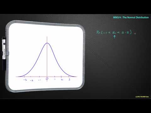 Maths Methods 3 and 4 : Chapter 18 : The Normal Distribution