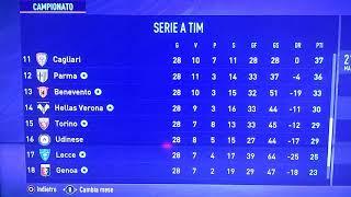 Fifa21 classifica serie a 28 giornata ...