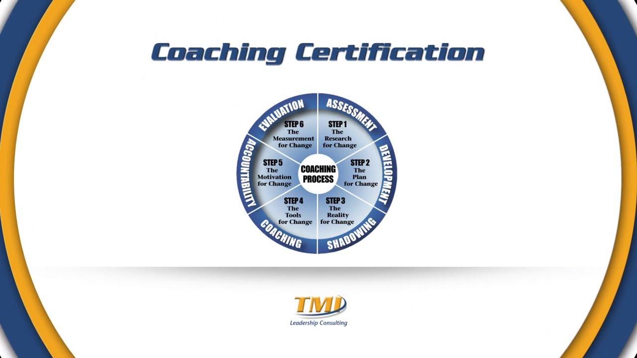 Executive Coaching Certification Youtube