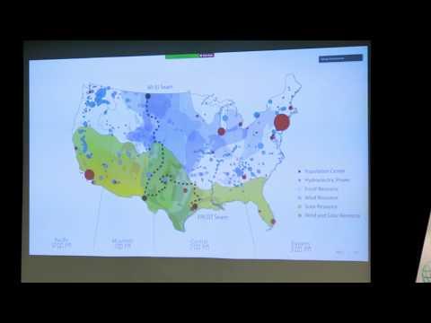 Aaron Bloom: Transgrid-X 2030 Symposium