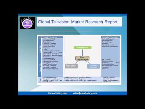 Television Market by Product, By Application, By End User & By Region – Global Forecast to 2022
